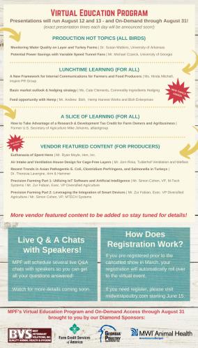 2020 MPF Virtual Education - Page 2